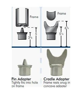 Challenger Sprinter Adapter Kit for RJ7.5 - 10333-RJ